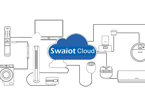Swaiot Introduction